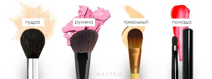 Кисти mac для макияжа что для чего