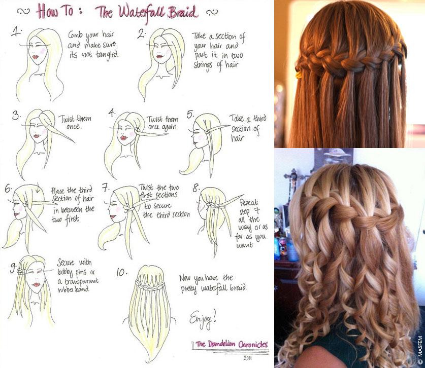 Как заплести косу самой себе схемы